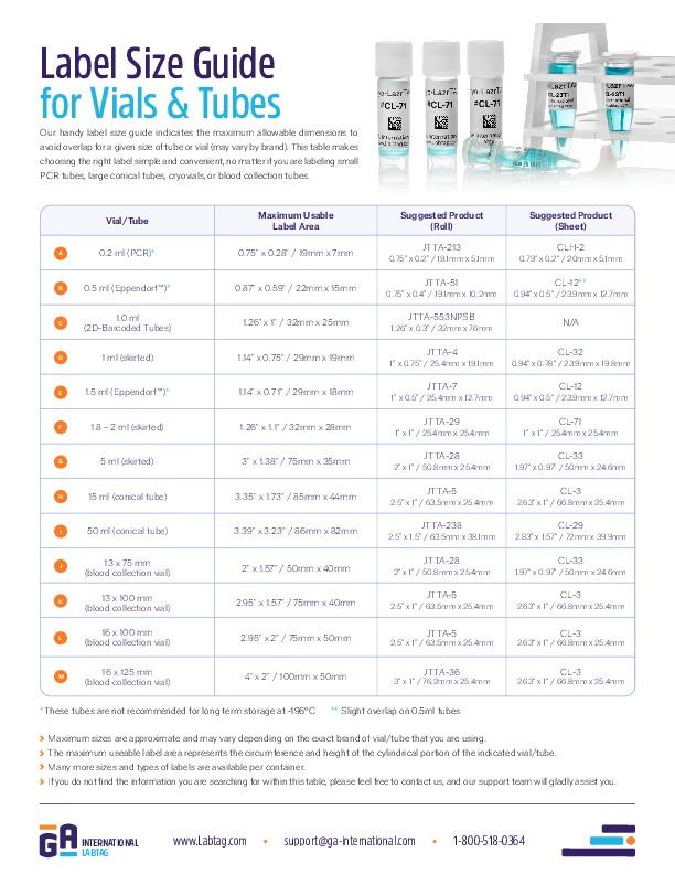 Etikettengrößenanleitung für Fläschchen und Röhrchen